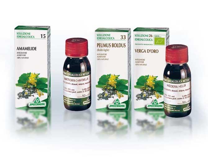 Specchiasol Soluzione Idroalcolica 69 Centella Asiatica Tintura Madre 50 ml - La tua farmacia online
